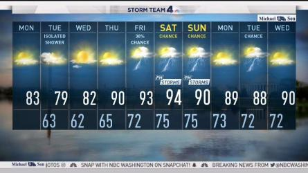 <p>Storm Team4 has your forecast for June 26, 2017.</p>