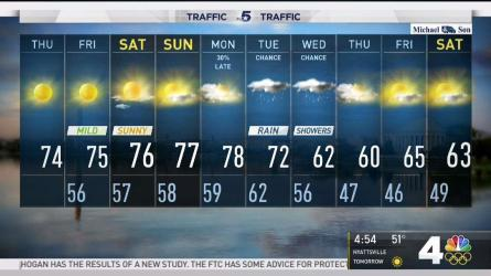 <p>Storm Team4 has your forecast for Oct. 19</p>