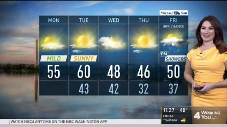 <p>News4 meteorologist Sheena Parveen gives you the midday forecast with warmer temperatures throughout the week and what the weather may look like during holiday travel.</p>