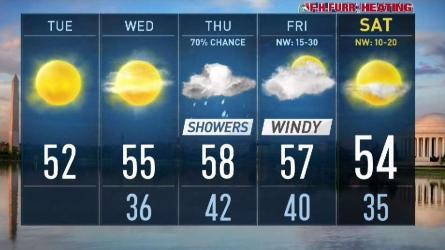 <p>Storm Team4 Meteorologist Chuck Bell has the forecast for March 19, 2019.</p>