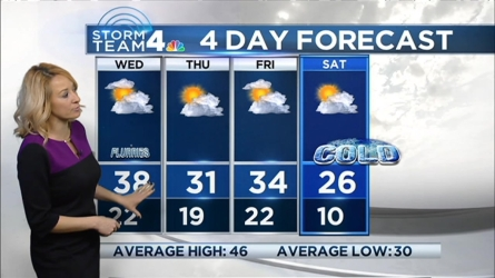 Storm Team4 Meteorologist Lauryn Ricketts has the forecast for Feb. 10, 2016.
