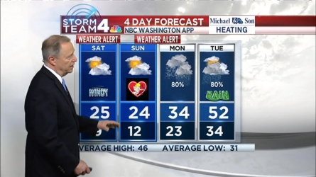 Strong winds will drive temperatures down today. More snow expected Monday.