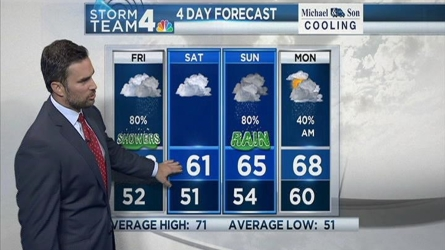 Storm Team4 Chief Meteorologist Doug Kammerer has the forecast for April 28.