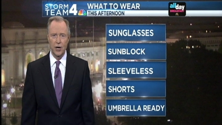 Storm Team4 has the forecast for May 31, 2016.