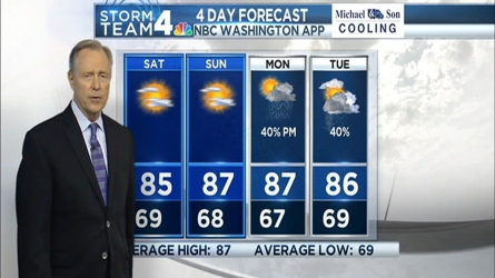 Seasonal temperatures and low humidity make for a nice weekend.