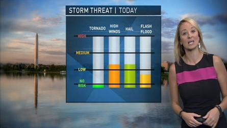 Storm Team4 has the forecast for July 1, 2016.
