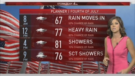 Storm Team4 Meteorologist Amelia Segal has the forecast for July 1, 2016.