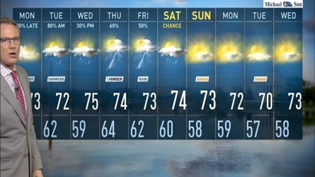 News4's Chuck Bell has the forecast for Monday, Sept. 26, 2016.