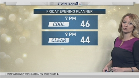 Trade your umbrellas out for a warm coat today. Storm Team4's Lauryn Ricketts shares the latest on the clear skies and chilly winds.