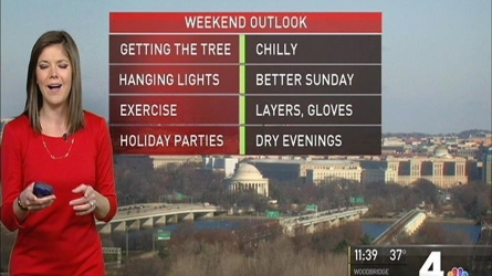 Storm Team4's meteorologist Amelia Draper has the forecast for Friday, Dec. 9.