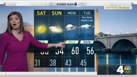 <p>Storm Team4's Amelia Draper has your forecast for the weekend.</p>