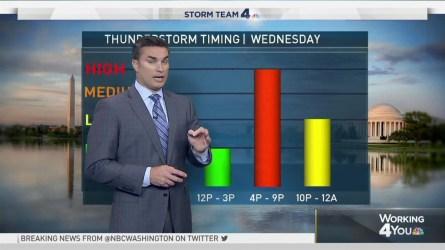 <p>Storm Team4 Meteorologist Doug Kammerer has your evening forecast for Sept. 25, 2018.</p>