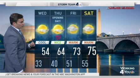 <p>Storm Team4 Chief Meteorologist Doug Kammerer has your forecast for tonight.</p>