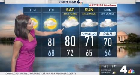 <p>Storm Team4 Meteorologist Amelia Draper has the forecast for Sept. 20, 2018.</p>