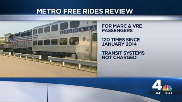 The Impact of Metro's Free Rides for MARC, VRE Trains