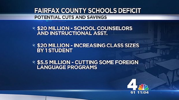 [DC] Fairfax Co. Schools Face $140M Budget Shortfall