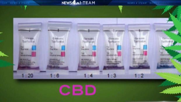 [DC] New Test Distinguishes Between CBD, Marijuana
