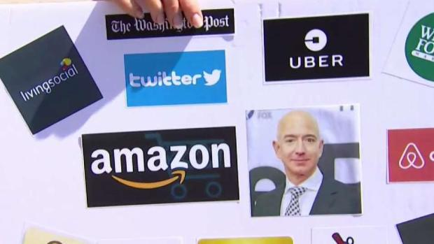 [DC] Amazon Is Everywhere: Companies You May Not Know Bezos Invested In