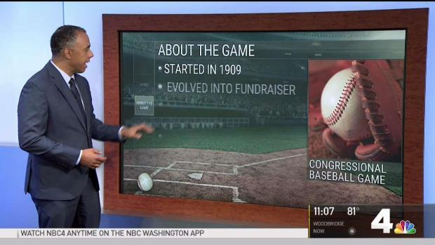Congressional Baseball Game Was Created to Build Unity