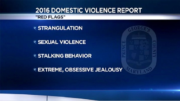 [DC] Prince George's Co. Domestic Violence Report Lists 'Red Flags' of Abuse