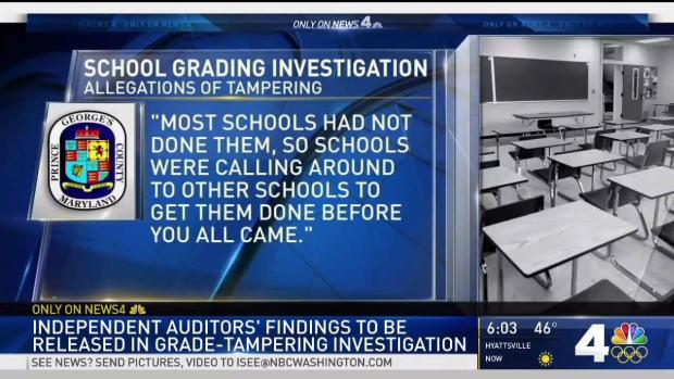 [DC] PGCPS Accused of Changing Records During Grades Audit