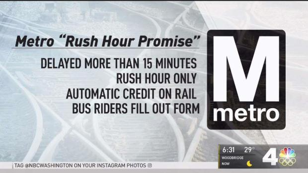 [DC] Metro Program That Will Credit Delayed Riders Starts Friday
