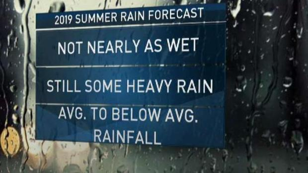 Storm Team4's Summer Rain Forecast