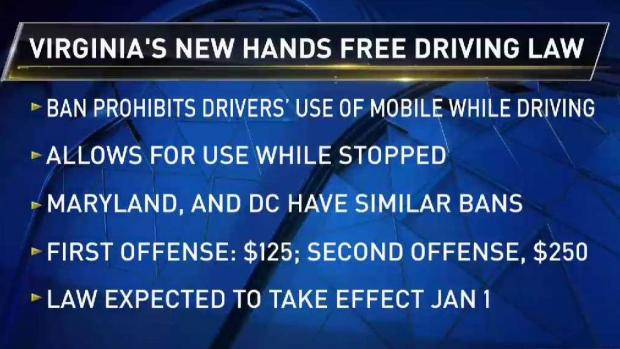 [DC] Virginia Moves Forward With Hands-Free Driving Law
