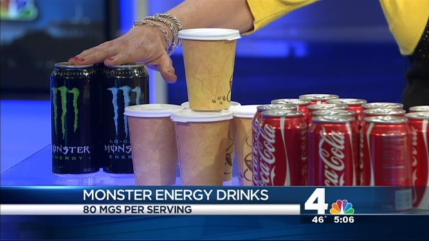 [DC] Energy Drink ER Visits Skyrocketed in 5 Years