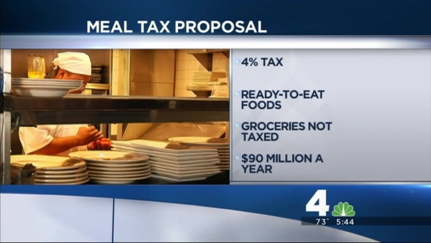 [DC] Ready-Made Food Tax Considered in Fairfax County