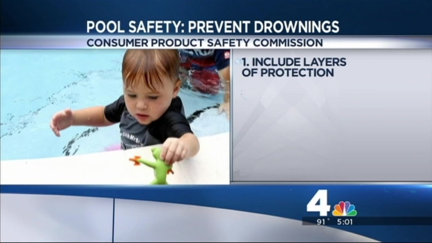 [DC] Pool Safety: 4 Simple Steps to Prevent Child Drownings