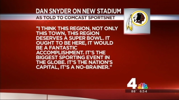 [DC] Source: Snyder Looking Into New, Domed Stadium