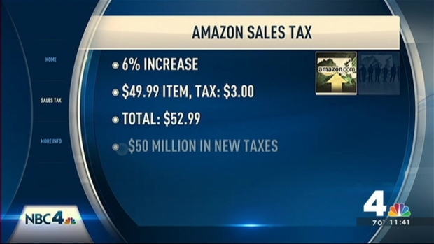 [DC] Maryland Shoppers Must Start Paying Amazon Sales Tax