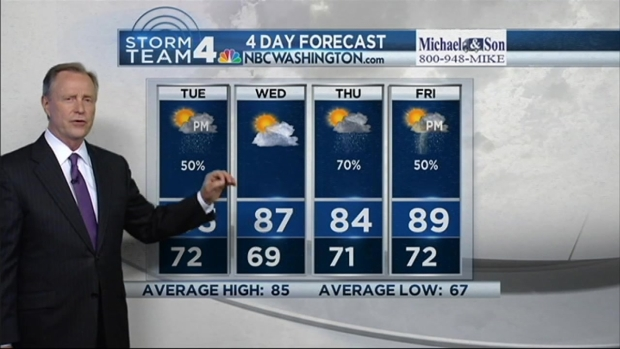 [DC] Midday Weather, June 16