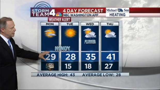 [DC] Midday Weather, Jan. 18