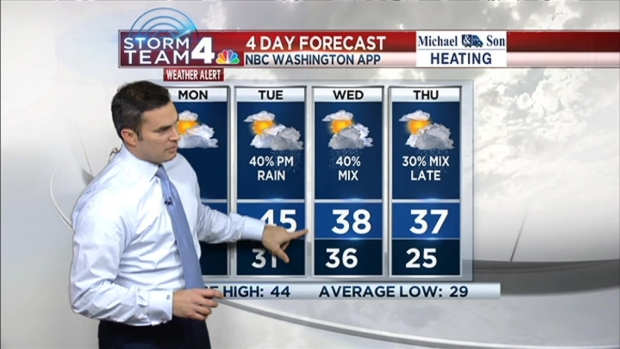 [DC] Evening Weather, Jan. 24