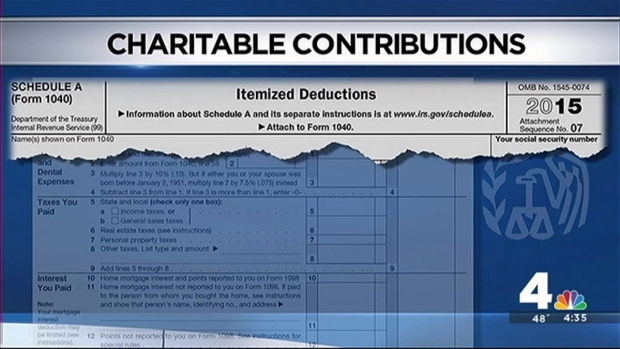 [DC] What to Know About Deducting Charitable Donations