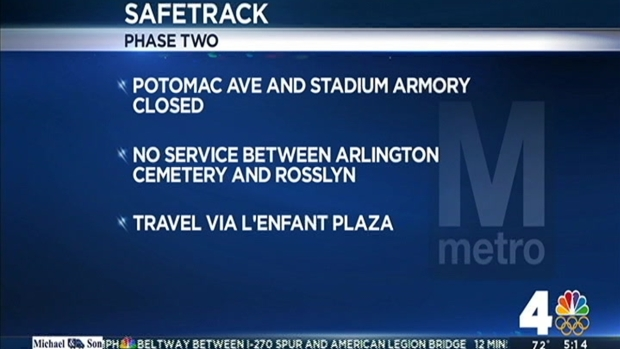 [DC] Metro's Next Step for Safetrack: Shutdown on Part of 3 Lines