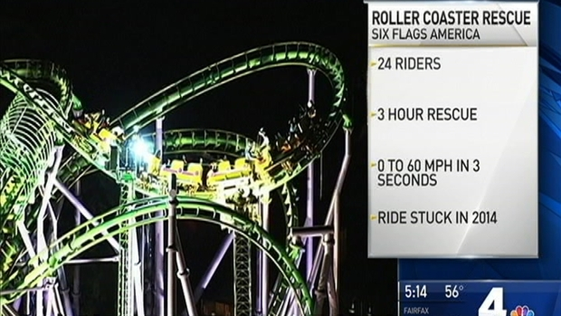 [DC] 24 Passengers Rescued From Stalled Six Flags Coaster