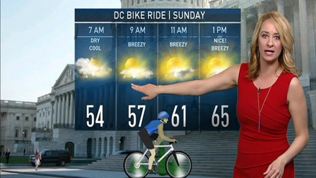 [DC] Your Forecast for the DC Bike Ride