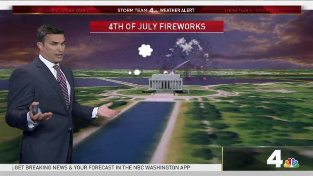 [DC] Evening Weather, July 3