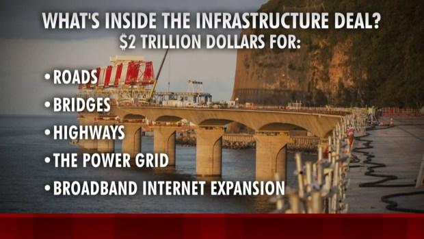 [NATL] Trump, Top Democrats to Meet for Infrastructure Deal