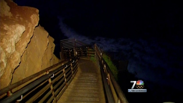 [DGO] Woman, 25, Falls to Death at Sunset Cliffs