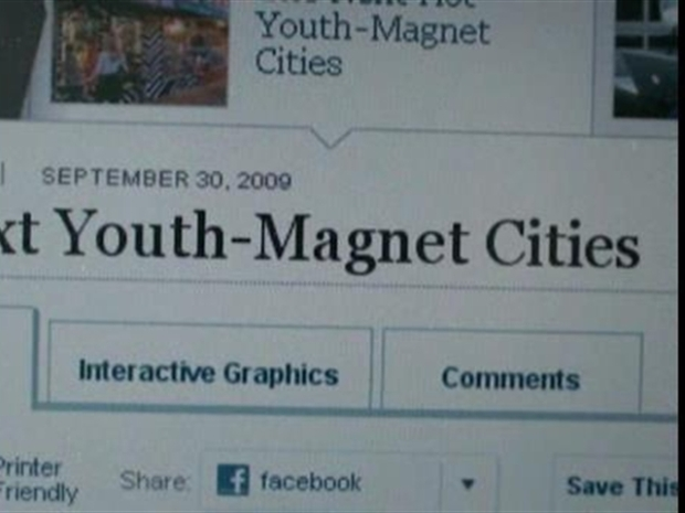 [DC] DC Predicted As Next Top Youth Magnet City