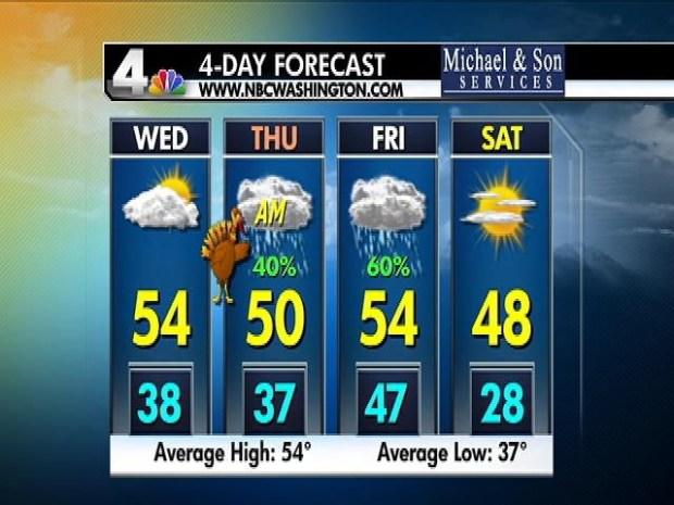 [DC] Web Weather Forecast 11/24/10 AM