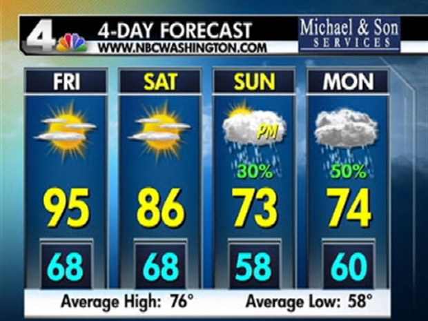 [DC] Weather Forecast 09/24/10 AM