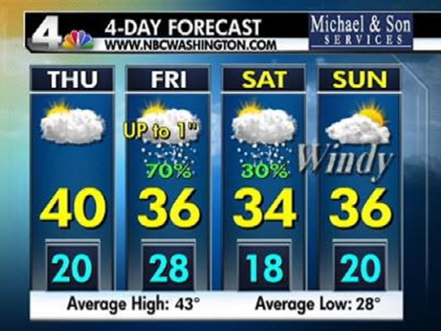 [DC] Weather Forecast 01/06/11 AM
