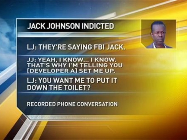 [DC] Jack Johnson Indicted