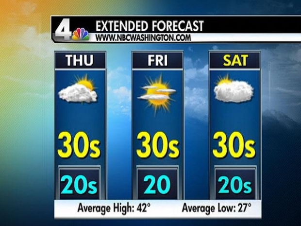[DC] Weather Forecast 1/9/11