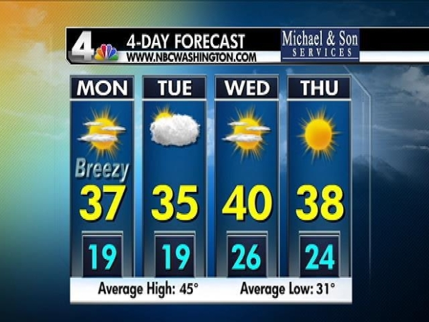 [DC] Weather Forecast 12/20/10